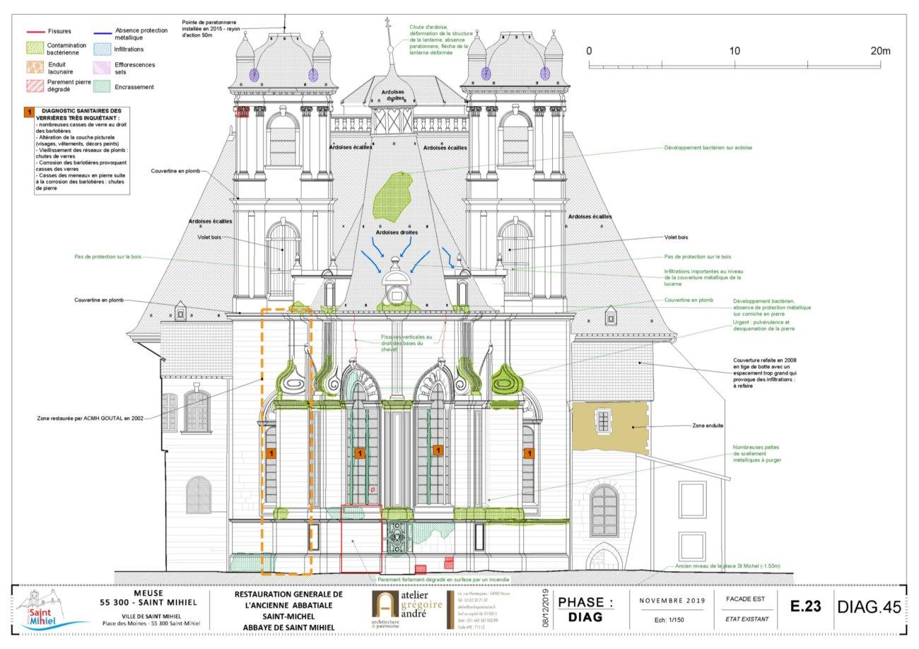 Abbatiale Saint-Michel – Saint-Mihiel